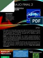 Mapa de Procesos APM