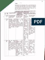 Electoral Bonds RTI Documents