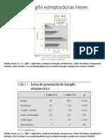 Fiebre y Faringitis Estreptococica