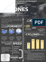 Tropical Cyclone Infographic (A1 Size)