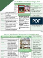 Science_Knowledge_Mats_KS2.pptx