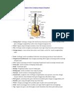 Bagian Gitar Lengkap Dengan Fungsinya