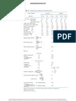 Nominal loss coefficient