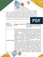 Paso 4 - Apéndice 1- Tabla de Técnicas (2)