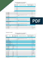 Lista celor 80 de secretari de stat si consilieri PSD, demisi de Orban. Afla ce salarii aveau ..