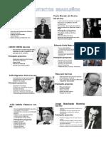 Biografías de arquitectos Brasileños