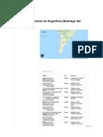 Escuelas en Santiago Del Estero