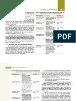 Procedimentos de Licencamento Ambiental SANTA CATARINA SC