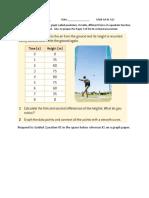 Investigation in Quadratics