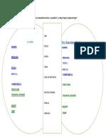 Diagrama 12 s