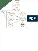 RTF2 - Diagrama de Casos de Uso