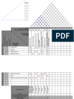 diagrama QFD