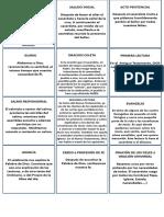 99061433-Lapbook-Misa-Irene-Gtz.pdf