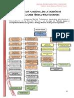 01_Funciones_DivisionCoordinacionesTecnicoProfesional.pdf