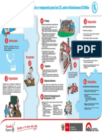 PROTOCOLO DE PREVENCIÓN DE LA I.E ANTE EL FEN