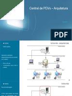 Central de PDVs - Arquitetura (1)