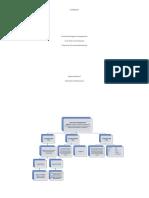 Actividad 1 Evolucion Del Lenguaje en La Programacion-convertido (1)