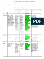 educational philosophy statement rubric - fall 2019 - integrating tech into curricul  etec-424-01w