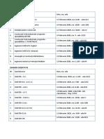 Licenta_Dizertatie_Feb_2020.pdf