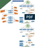 Diagrama de Flujo de Procesos Base .Docx
