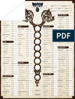 Trudvang Chronicles Character Sheet