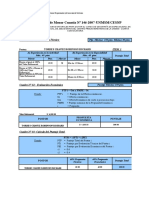 002225_MC-146-2007-UNMSM_CESNP-CUADRO COMPARATIVO.xls
