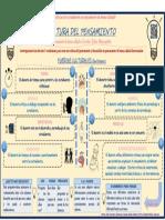 Infografía CDP