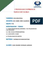 Investigacion Unidad 4 Sistemas de Manufactura