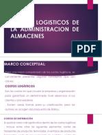 Costos Logisticos de La Administracion de Almacenes