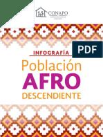 Infografia Poblacion Afrodescendiente CONAPO