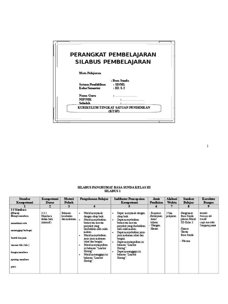 Perangkat Pembelajaran Basa Sunda Basa Sunda Sd Mi Kelas 3 Doc