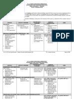 K12_TLE_Curriculum_Cookery_Grade_7-10.pdf