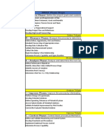 DMAIC list and process