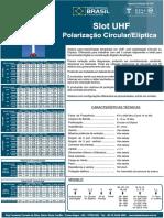IDEAL - SLOT Polarização Circular_Eliptica