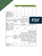 Características de cada tipo de Conexión de Neutro.doc