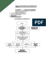 PETUNJUK PEMBUATAN POWER POINT- RANCANGAN PROYEK PERUBAHAN.docx