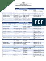 PuntosAtencionClinica_2019 (1).pdf