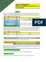 Indices Para Evaluación de Proyectos Uni