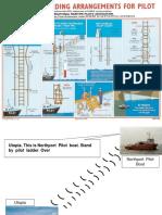 4.2 SMCPs 05-  EMBARKING AND DISEMBARKING THE PILOT.pdf