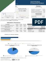Infografía El Salvador Octubre_2019