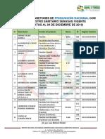 Lista de Panetones y Roscas 2019