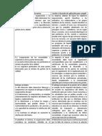 Cuadro ISO 9001-2015