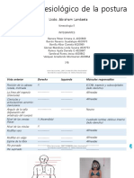 Analisis Kinesiológico de La Postura (Actividad)