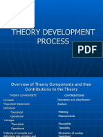 Theory Development Process