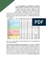 En solución acuosa y a pH fisiológico.docx