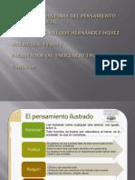 Tarea 3 de Pensamiento politico y social (Melody).pptx