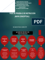 Fase de Prueba.pptx