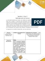 410501829-Cuadro-Tarea-4-psicologia-de-los-grupos.docx