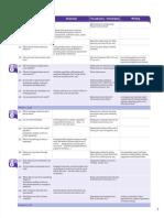 contents_C1_identities_SB.pdf