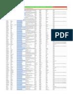 Merge Server Extreme 2019 (Responses).pdf